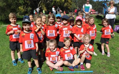Northern Suburbs Little Athletics – 2017